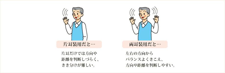 補聴器は両耳装用がお薦め