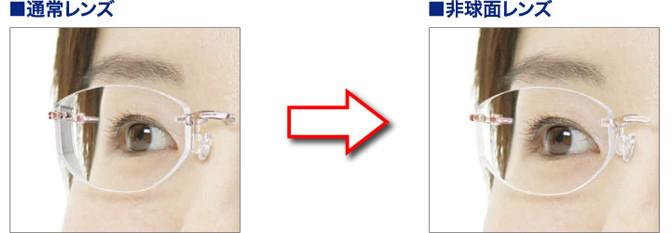 非 球面 レンズ デメリット [Vol.078]非球面レンズの話│種清豊のフォトコラム|カメラのキタムラ